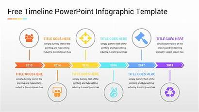 Timeline Infographic Powerpoint Template Ciloart Periods Circle