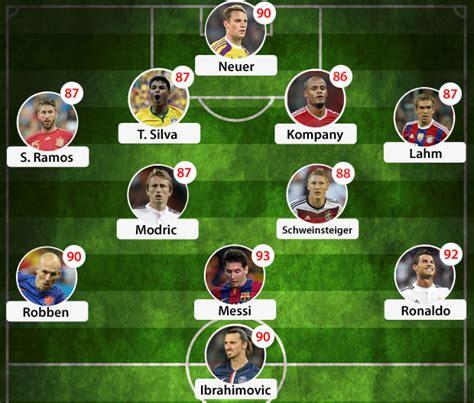 Trois Belges Dans Les 50 Meilleurs Joueurs De Fifa 15 Dhbe