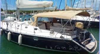 designing boat biminis time easy