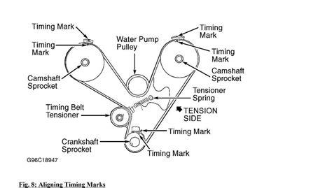 Mitsubishi Montero Sport Engine Diagram
