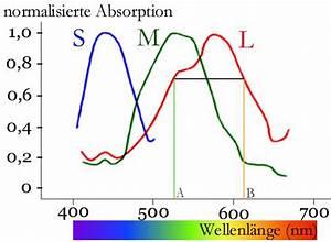 Absolute Helligkeit Berechnen : absolute helligkeit bei farben allmystery ~ Themetempest.com Abrechnung