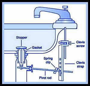 Bathroom Sink Pop Up Stopper Parts Diagram