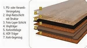 balkon sonnenschirm halbrund vinylboden gesundheit sonnenschirm 2017