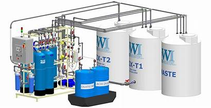 Water Ion Exchange Recycling System Systems Treatment