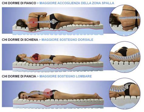 quale materasso per il mal di schiena materassi buoni per la schiena