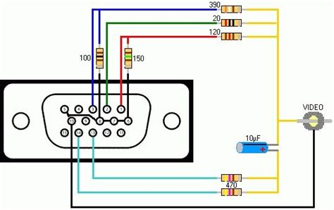 Vga Wiring Diagram by Vga Wiring Diagram Vga Cable Color Code Diagram Wiring