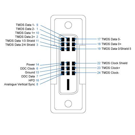 keyboard video  audio connectors