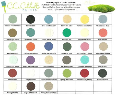 up to date cece caldwell paint chart with the new colors