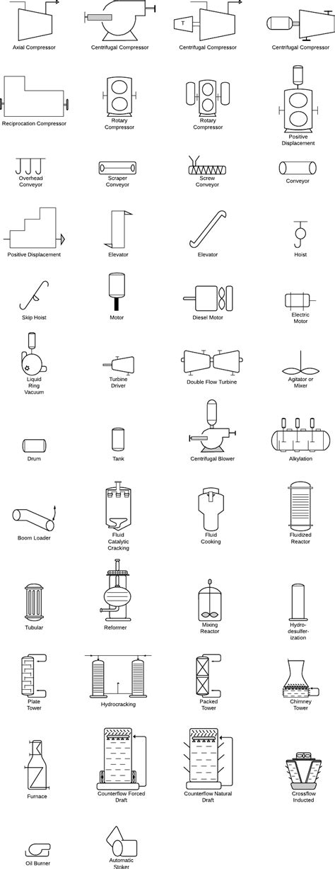 P&ID Symbols and Notation - By TheEngineeringConcepts.com