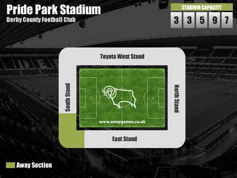 Away Guide | Derby County