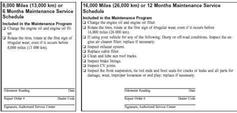 Fiat 500 Service Schedule by Required Maintenance Intervals Maintenance Schedules