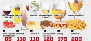 calorieen in thee