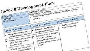 college student part time job resume template creating your software architect development plan craig jordan linkedin