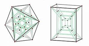 Opinions On Discrete Geometry