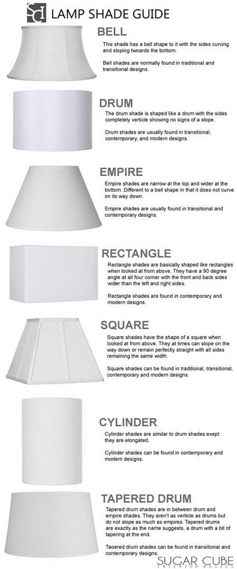 l shade shape guide l shade shape guide infographic here is a simple guide that can be used for infographics