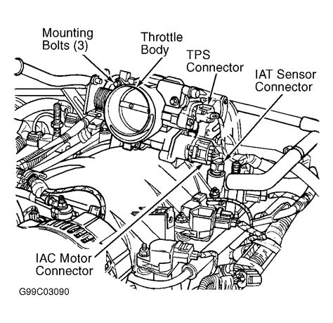 2003 Jeep Liberty Vacuum Hose Diagram by 2003 Jeep Grand Running The Catalytic