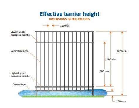 height of fence pool fencing regulations in perth wa fencemakers
