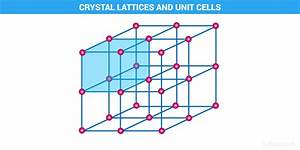 Crystal Lattices  U0026 Unit Cell