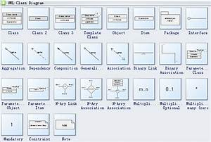 Class Diagram Notations Uml