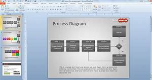 Powerpoint Process Flow Chart Template