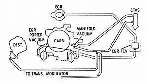 Vacuum Diagarams