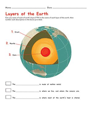 layers of the earth middle school science worksheet by layers of the earth worksheet education
