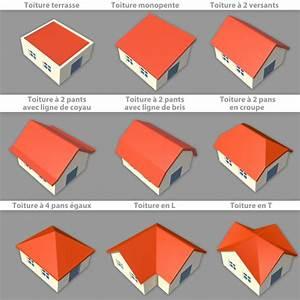 quelle toiture pour ma maison ou mon extension With type de toiture maison 2 toit en thermotop