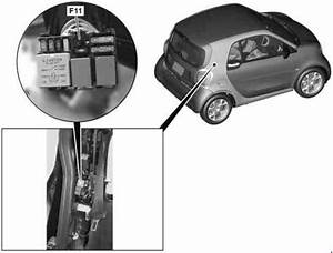 Smart Fortwo  A453  C453  W453  2014 - Present  - Fuse Box Diagram