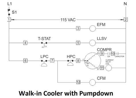 Freezer Defrost Wiring Diagram by Walk In Freezer Defrost Timer Wiring Diagram