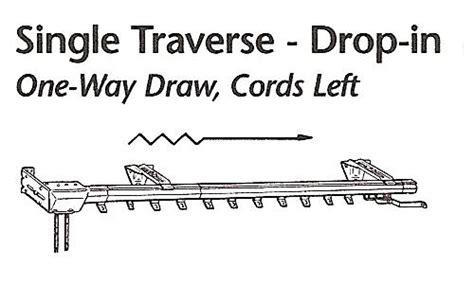kirsch superfine heavy duty traverse rod 1 way cords left