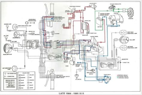 2000 Harley Davidson Sportster Wiring Diagram by 10 Best Images Of Harley Sportster Diagram Harley