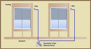 Planning And Wiring For Motorized Window Treatments  Somfy