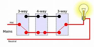 File 4-way Switches Position 4 Svg