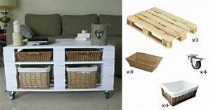 Made Com Table Basse : table basse palette diy pas ch re ~ Dallasstarsshop.com Idées de Décoration