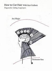How To Cut Long Layers Diagram 1