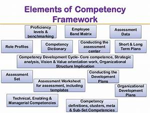 competency model template pictures to pin on pinterest With competency framework template