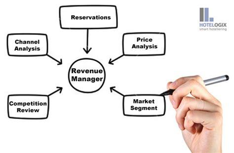 reports  hotel revenue managers revenue management system
