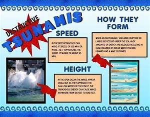 Make a Science Fair Project | Poster Ideas - Tsunami ...