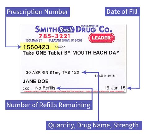 accredo pharmacy refill phone number refill prescription medication request form