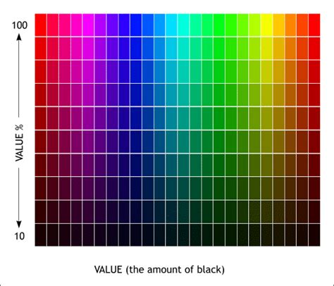color values color value