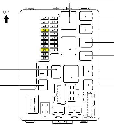 Nissan Fuse Box Diagram 2002 by 2002 Nissan Altima Fuse Box Diagram