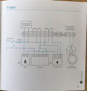 Nest 3rd Generation Wiring Diagram