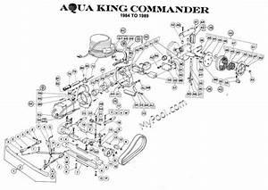 Aquavac Aqua King Commander 1984