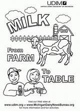 Coloring Dairy Milk Popular Clip Scarecrow Coloringhome sketch template