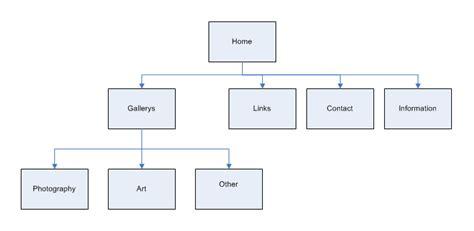 How Create Xml Sitemap Easily Ecloudbuzz