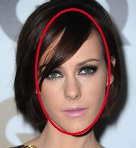 Coupe De Cheveux Pour Visage Long : coupe carr pour visage ovale ~ Melissatoandfro.com Idées de Décoration