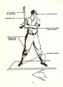 The Perfect Batting Stance