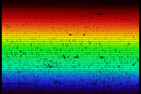 Every color of the Sun's rainbow: Why are there so many ...