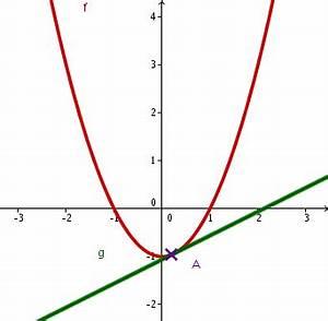 Schnittpunkte Zweier Funktionen Berechnen : schnittpunkt zweier funktionen mathe artikel ~ Themetempest.com Abrechnung