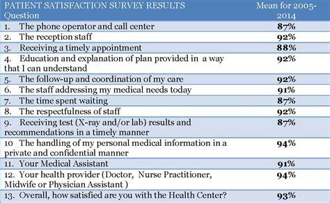 Free Employee Satisfaction Survey Template - Costumepartyrun